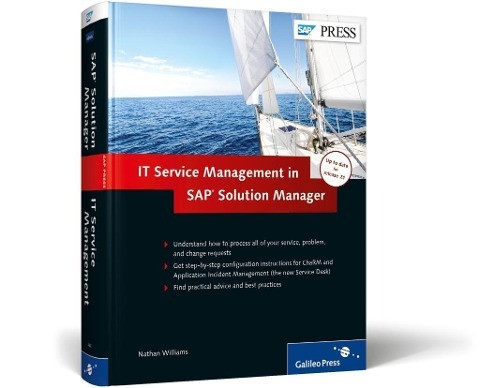 Itsm and Charm in SAP Solution Manager