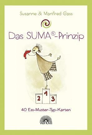 Das SUMA ® Prinzip - 40 Ess-Muster-Typ-Karten