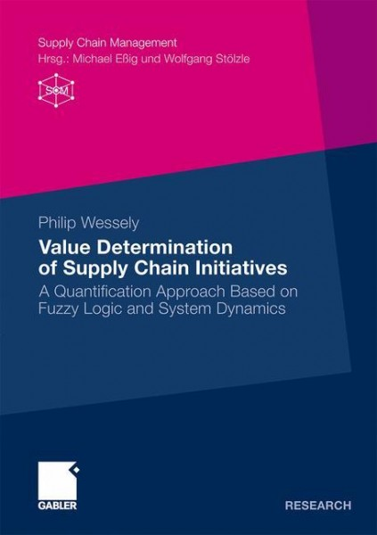 Value Determination of Supply Chain Initiatives