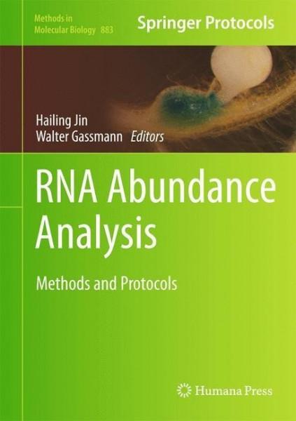 RNA Abundance Analysis