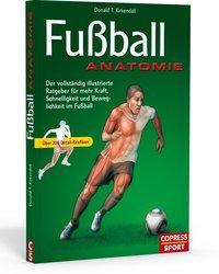 Fußball Anatomie