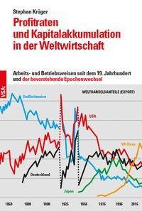 Profitraten und Kapitalakkumulation in der Weltwirtschaft
