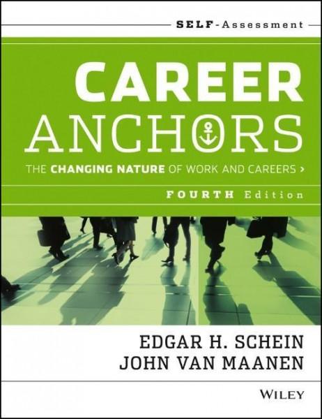 Career Anchors. Self Assessment