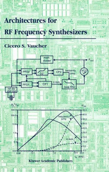 Architectures for RF Frequency Synthesizers