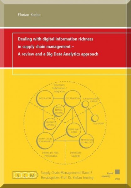 Dealing with digital information richness in supply chain management