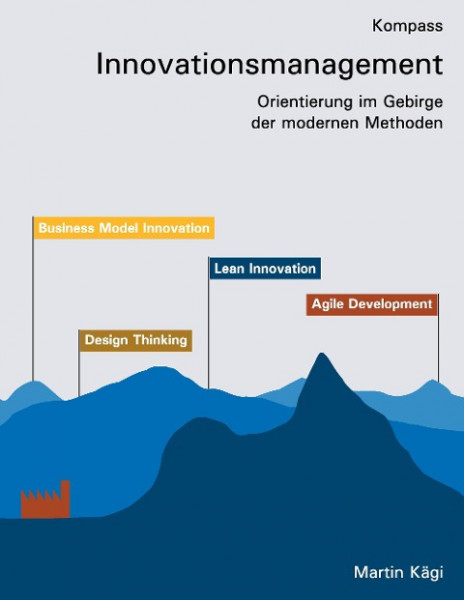 Kompass Innovationsmanagement